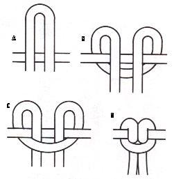 Larks head knot